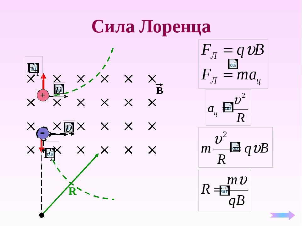 Масс-спектрограф Масс-спектрограф – прибор, позволяющий разделять заряженные...