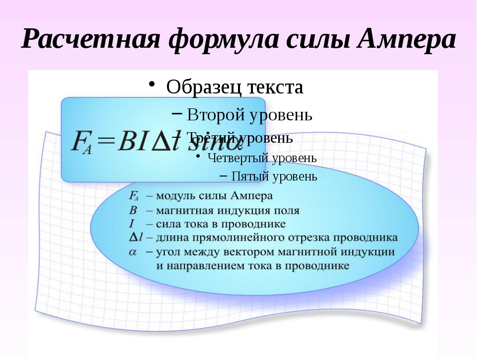 Расчетная формула силы Ампера