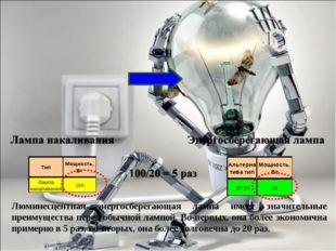 Люминесцентная энергосберегающая лампа имеет значительные преимущества перед