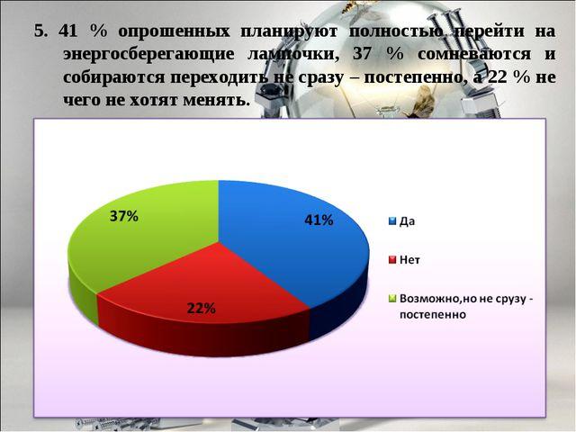 5. 41 % опрошенных планируют полностью перейти на энергосберегающие лампочки,...