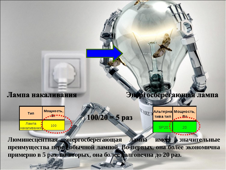 Люминесцентная энергосберегающая лампа имеет значительные преимущества перед...