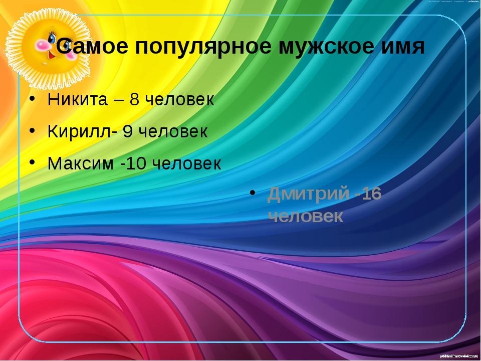 Самое популярное мужское имя Никита – 8 человек Кирилл- 9 человек Максим -10...