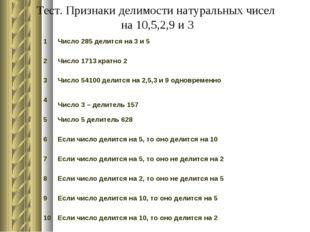 Тест. Признаки делимости натуральных чисел на 10,5,2,9 и 3 1Число 285 делитс