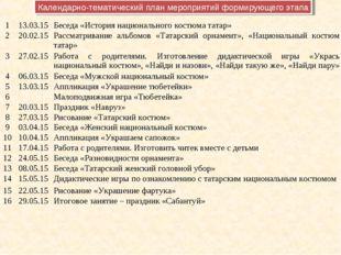 Календарно-тематический план мероприятий формирующего этапа 113.03.15Беседа