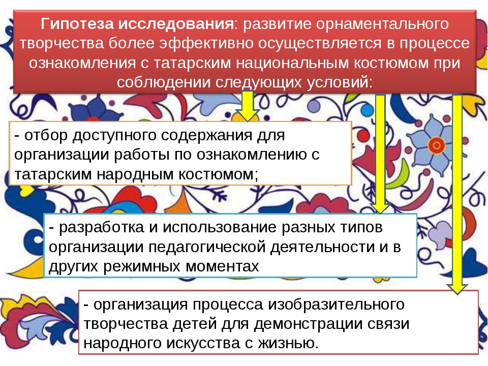 - отбор доступного содержания для организации работы по ознакомлению с татарс...