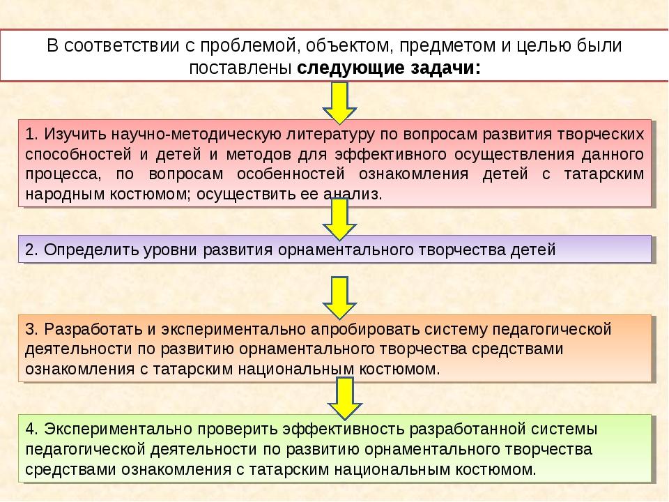 В соответствии с проблемой, объектом, предметом и целью были поставлены следу...