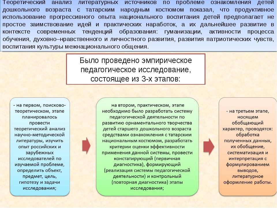 Теоретический анализ литературных источников по проблеме ознакомления детей д...