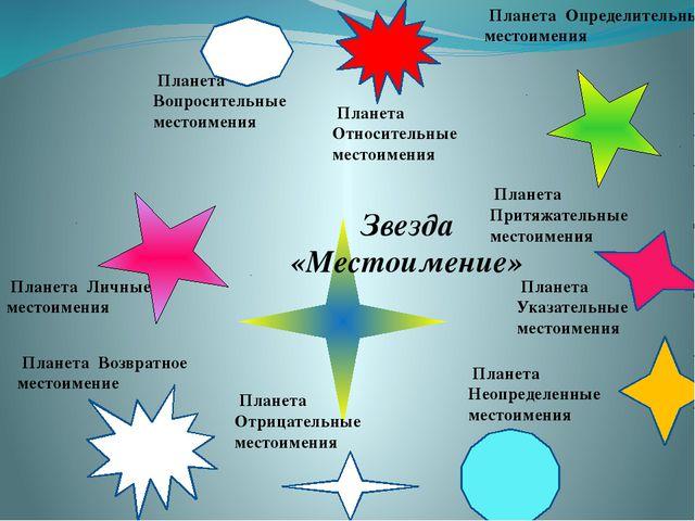 Звезда «Местоимение» Планета Личные местоимения Планета Возвратное местоимен...