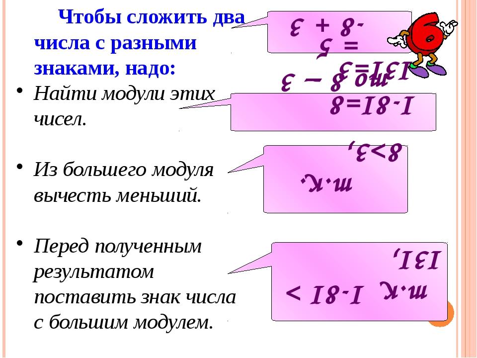 Чтобы сложить два числа с разными знаками, надо: Найти модули этих чисел. Из...