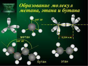 Образование молекул метана, этана и бутана 109˚ 28' 0,154 н.м. метан 109˚ 28'