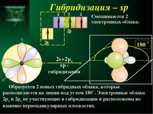 Гибридизация – sp sp - гибридизация 2s+2px Образуется 2 новых гибридных облак