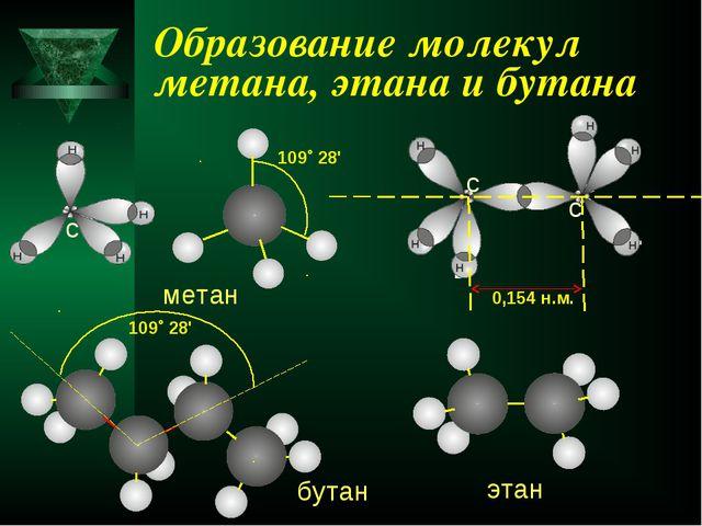 Образование молекул метана, этана и бутана 109˚ 28' 0,154 н.м. метан 109˚ 28'...