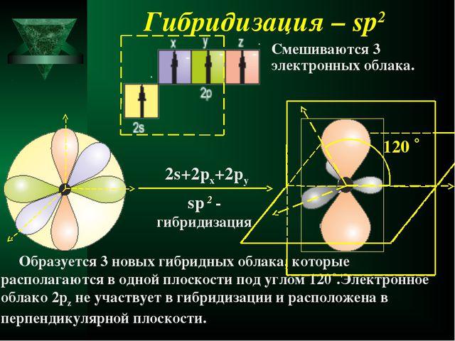 Гибридизация – sp2 sp 2 - гибридизация 2s+2px+2py Образуется 3 новых гибридны...