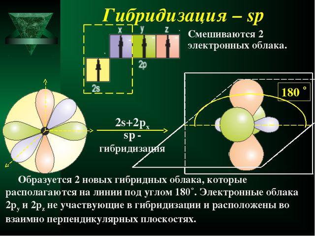 Гибридизация – sp sp - гибридизация 2s+2px Образуется 2 новых гибридных облак...