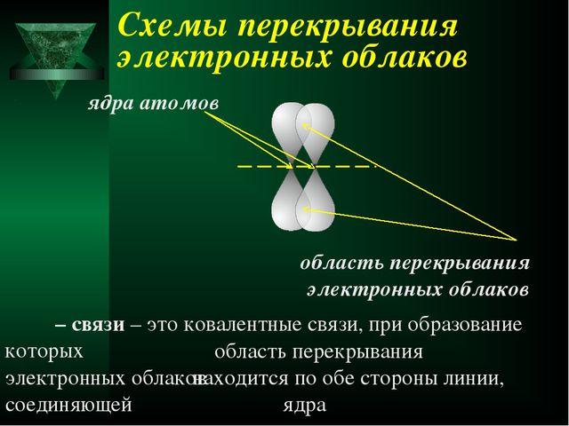 Схемы перекрывания электронных облаков область перекрывания электронных облак...