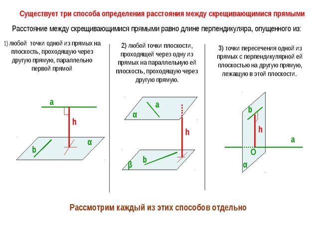 Существует три способа определения расстояния между скрещивающимися прямыми Р...