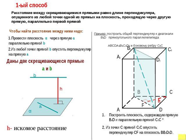 Расстояние между скрещивающимися прямыми равно длине перпендикуляра, опущенн...