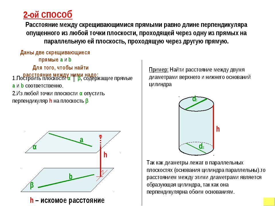 2-ой способ Расстояние между скрещивающимися прямыми равно длине перпендикуля...