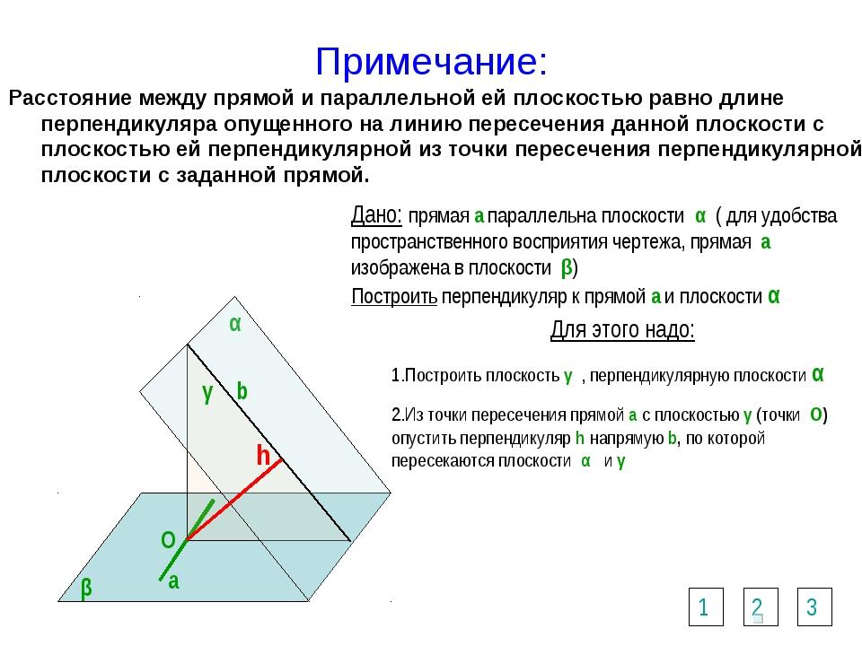 Примечание: Дано: прямая а параллельна плоскости α ( для удобства пространств...