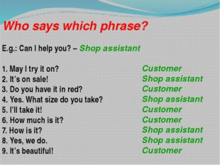 Who says which phrase? E.g.: Can I help you? – Shop assistant 1. May I try it
