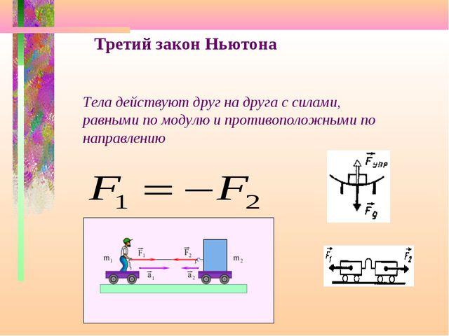 Третий закон Ньютона Тела действуют друг на друга с силами, равными по модулю...