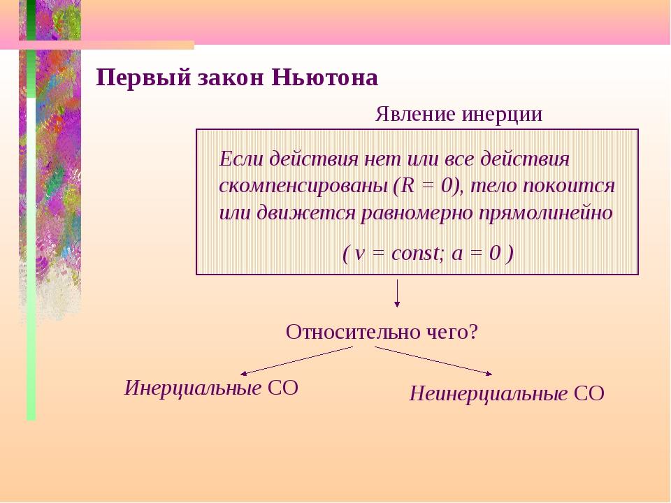 Первый закон Ньютона Если действия нет или все действия скомпенсированы (R =...