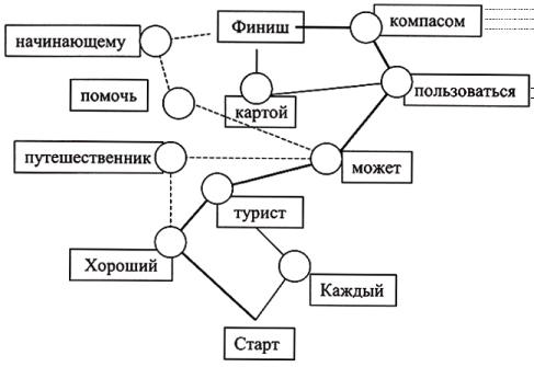 http://spo.1september.ru/2005/16/13-2.jpg