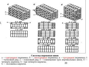 Системы перевязки швов а —однорядная перевязка; б — многорядная перевязка; в