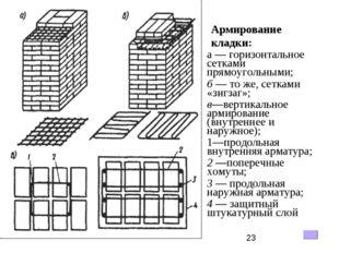 Армирование кладки: а — горизонтальное сетками прямоугольными; б — то же, сет