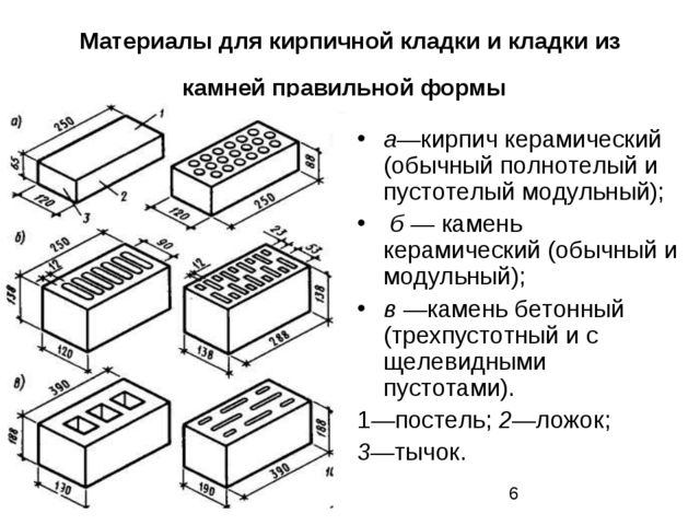 Материалы для кирпичной кладки и кладки из камней правильной формы а—кирпич к...