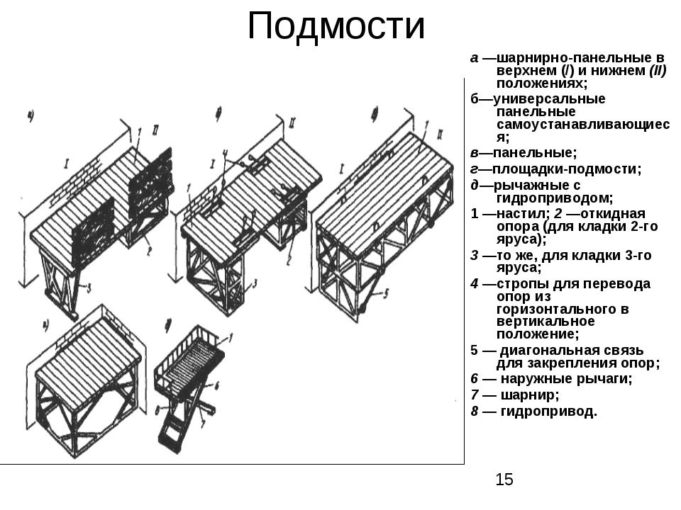 Подмости а —шарнирно-панельные в верхнем (/) и нижнем (II) положениях; б—унив...