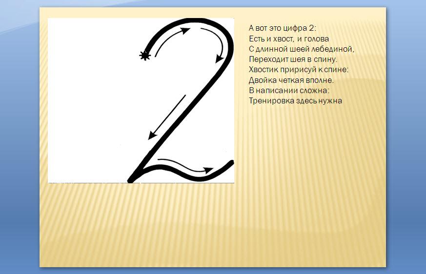 Конспект урока по математике 1 класс моро цифра и число