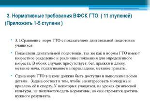 3. Нормативные требования ВФСК ГТО ( 11 ступеней) (Приложить 1-5 ступени ) 3