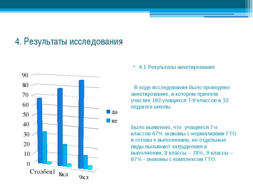 4. Результаты исследования 4.1 Результаты анкетирования В ходе исследования б...