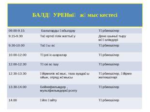БАЛДӘУРЕНнің жұмыс кестесі 09.00-9.15 Балалардықабылдау Тәрбиешілер 9.15-9.3