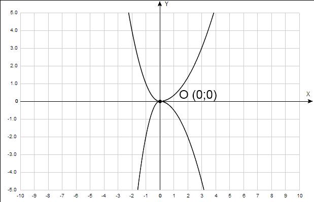F:\Графики\4.png