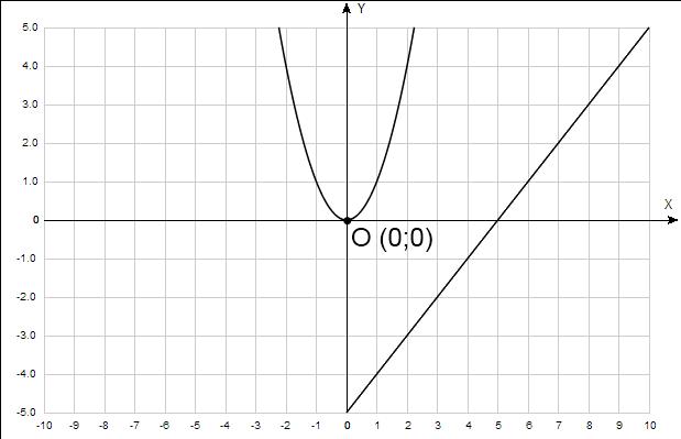 F:\Графики\3.png