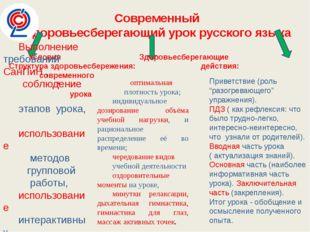 Современный здоровьесберегающий урок русского языка Условия Здоровьесберегающ