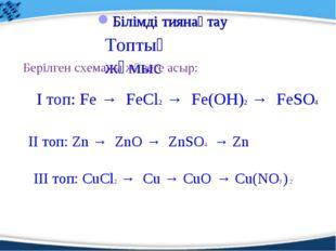 Топтық жұмыс Білімді тиянақтау Берілген схеманы жүзеге асыр: І топ: Fe → FeCl