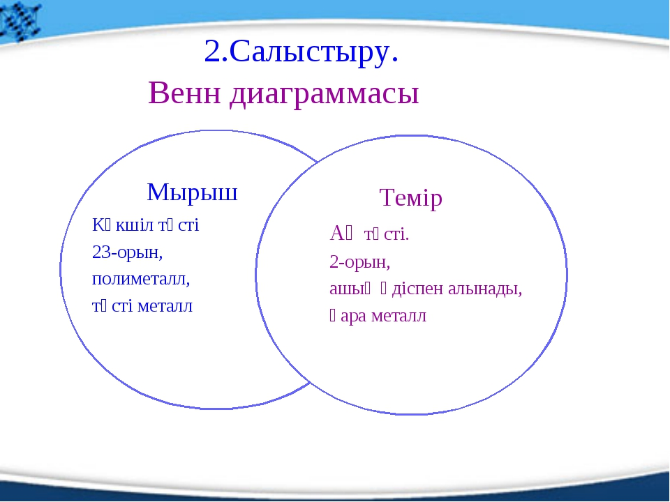 2.Салыстыру. Венн диаграммасы Мырыш Темір Көкшіл түсті 23-орын, полиметалл, т...