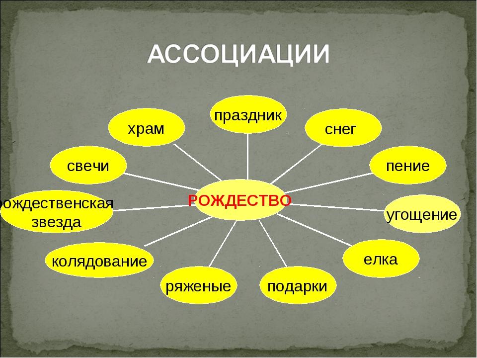 http://fs00.infourok.ru/images/doc/221/12811/1/img2.jpg