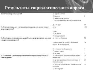 Результаты социологического опроса 16. Почему подростки курят?А) курить хоче