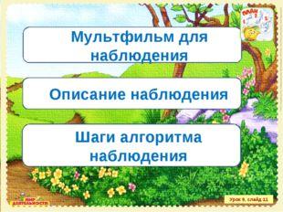 Урок 9, слайд 11 Мультфильм для наблюдения Шаги алгоритма наблюдения Описани