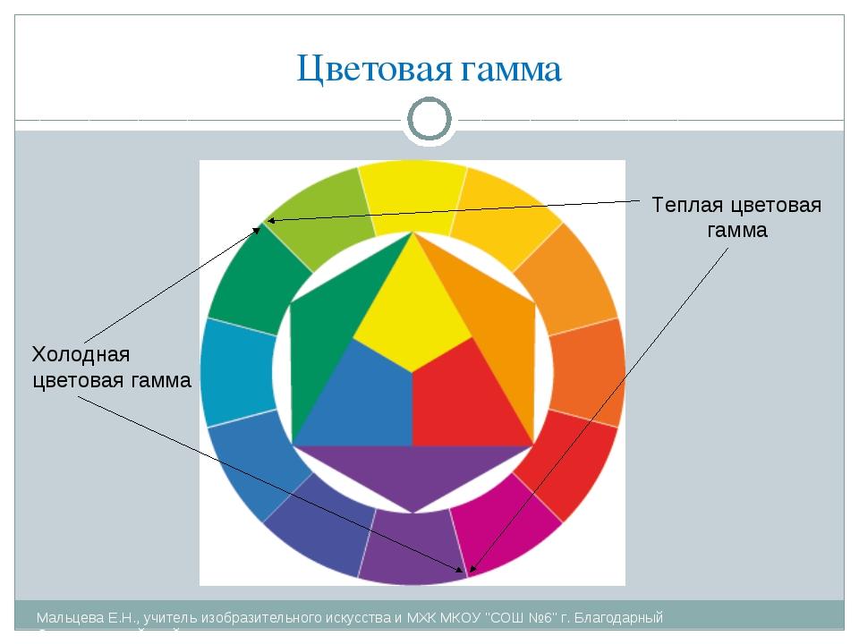 Цветовая гамма Холодная цветовая гамма Теплая цветовая гамма Мальцева Е.Н., у...