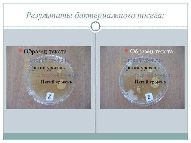 Результаты бактериального посева: