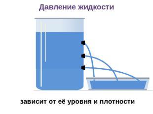 зависит от её уровня и плотности Давление жидкости Старт