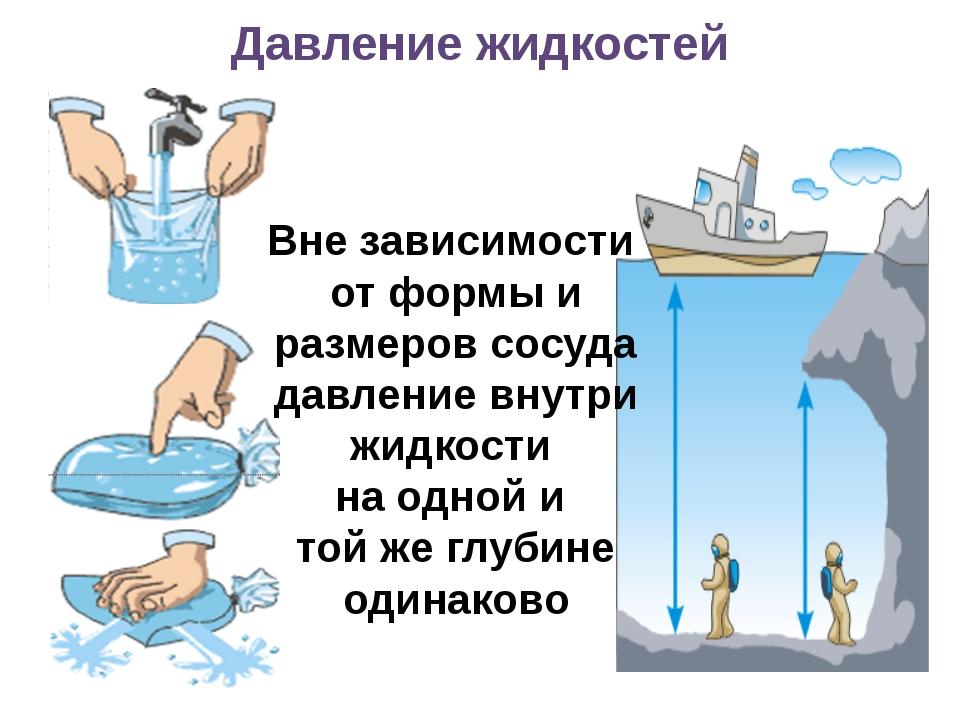 Давление жидкостей Вне зависимости от формы и размеров сосуда давление внутри...