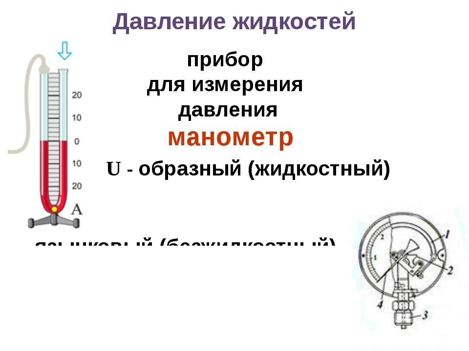 Давление жидкостей U - образный (жидкостный) манометр прибор для измерения да...