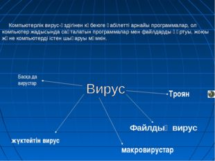 Компьютерлік вирус-өздігінен көбеюге қабілетті арнайы программалар, ол компь