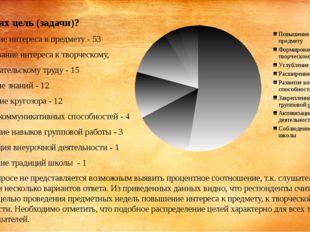 2. Какова их цель (задачи)? Повышение интереса к предмету - 53 Формирование